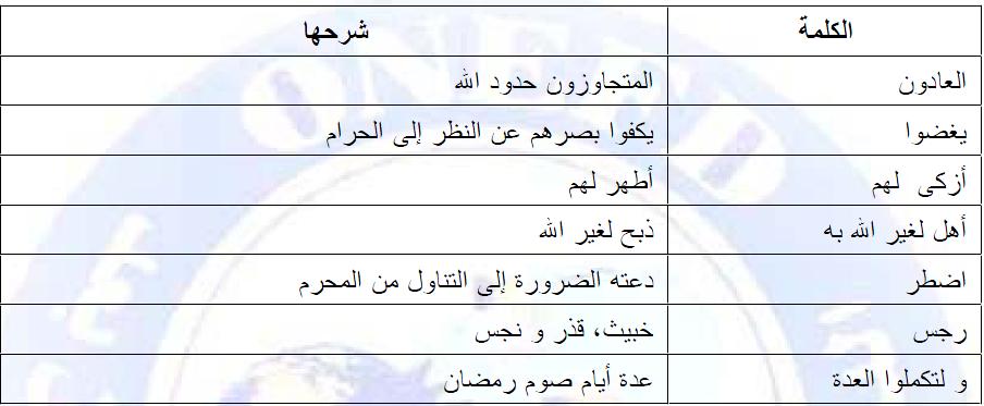 تحضير درس العلوم الاسلامية الصحة النفسية والجسمية في القرآن الكريم للسنة 3 ثانوي do.php?imgf=13813068