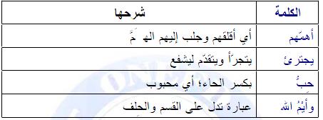 تحضير درس العلوم الاسلامية المساواة أمام أحكام الشّريعة الإسلامية للسنة الثالثة ثانوي do.php?imgf=13813131