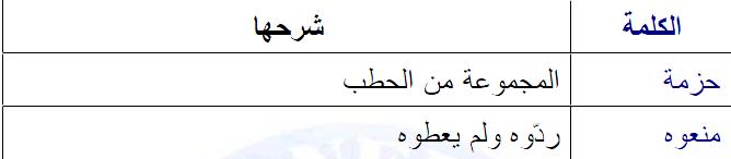 تحضير درس العلوم الاسلامية العمل والإنتاج في الإسلام ومشكلة البطالة للسنة 3 ثانوي do.php?imgf=13813941