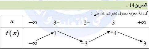 تمارين في دروس النهايات و الاستمرار مع الحلول do.php?img=9588
