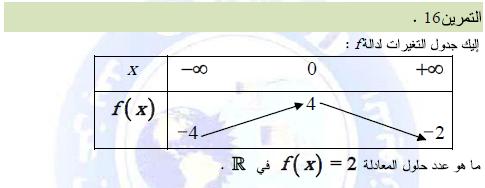 تمارين في دروس النهايات و الاستمرار مع الحلول do.php?img=9593