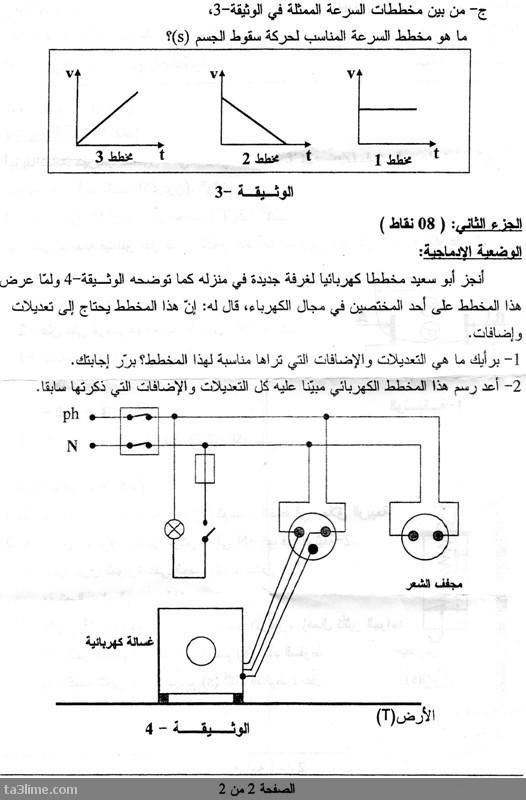 موضوع الفيزياء لشهادة التعليم المتوسط دورة جوان 2013 Ta3lime.com-0a9289b2f1